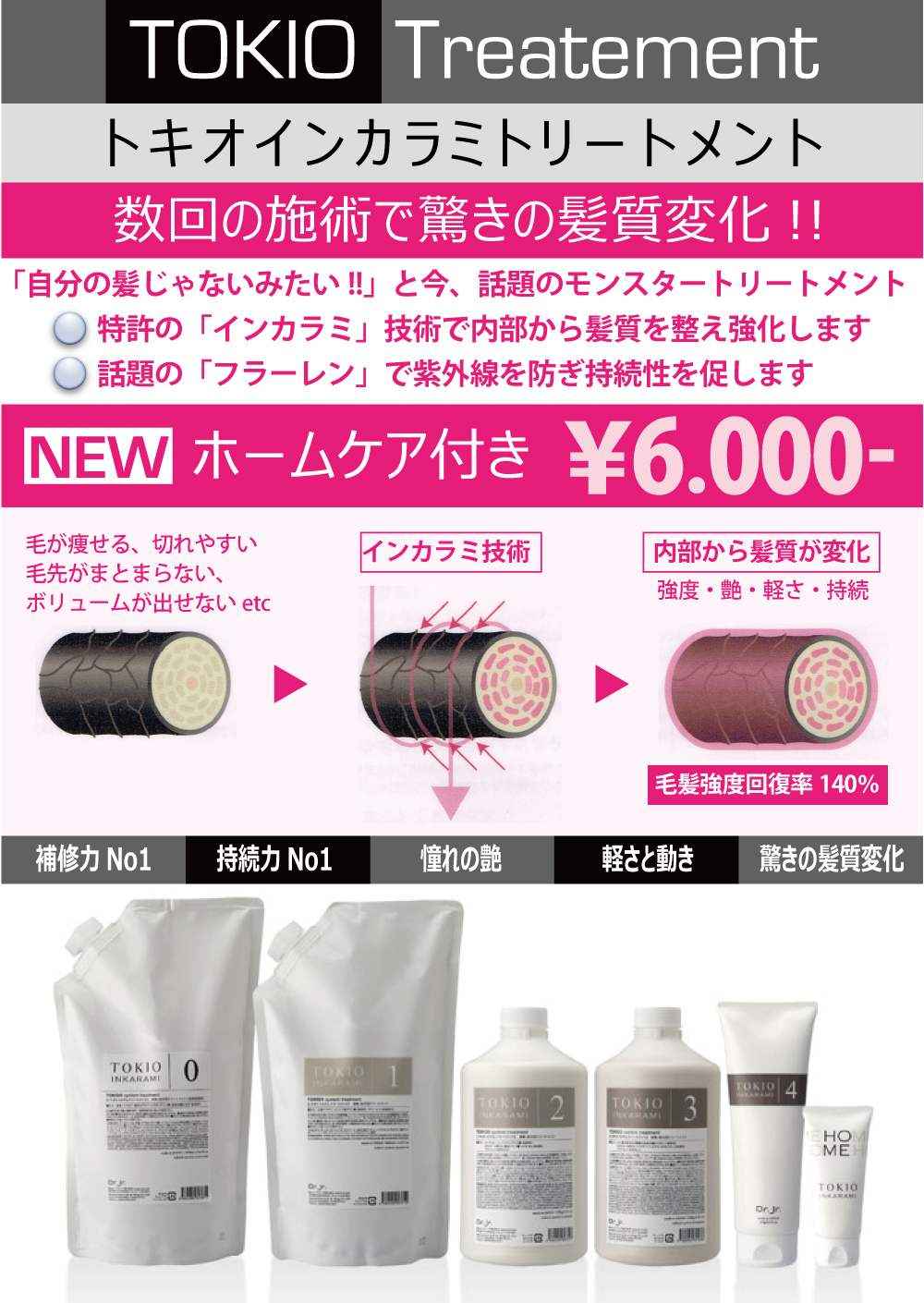 驚きのトリートメント新登場!!