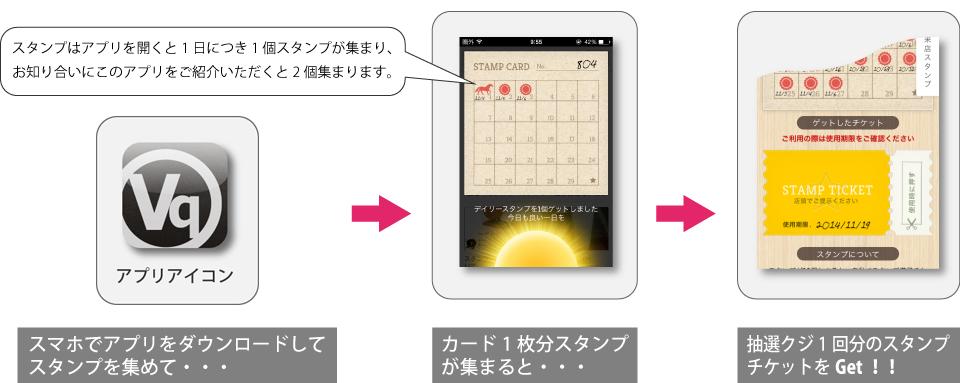 ヴァンクールアプリ紹介