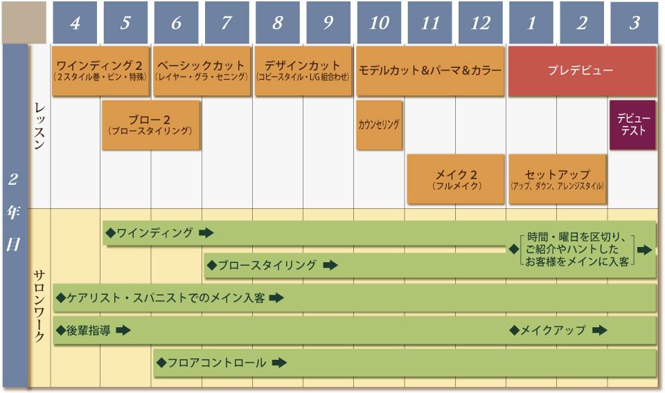 2nd_year